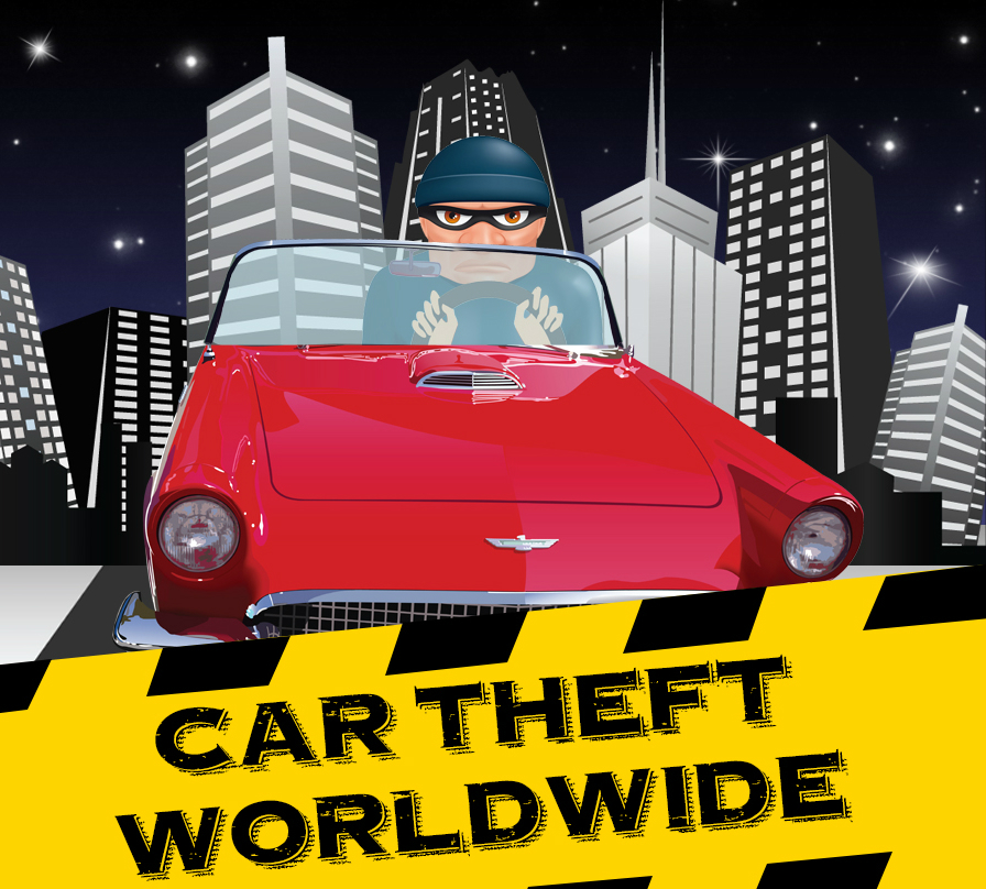 Car Theft Worldwide
