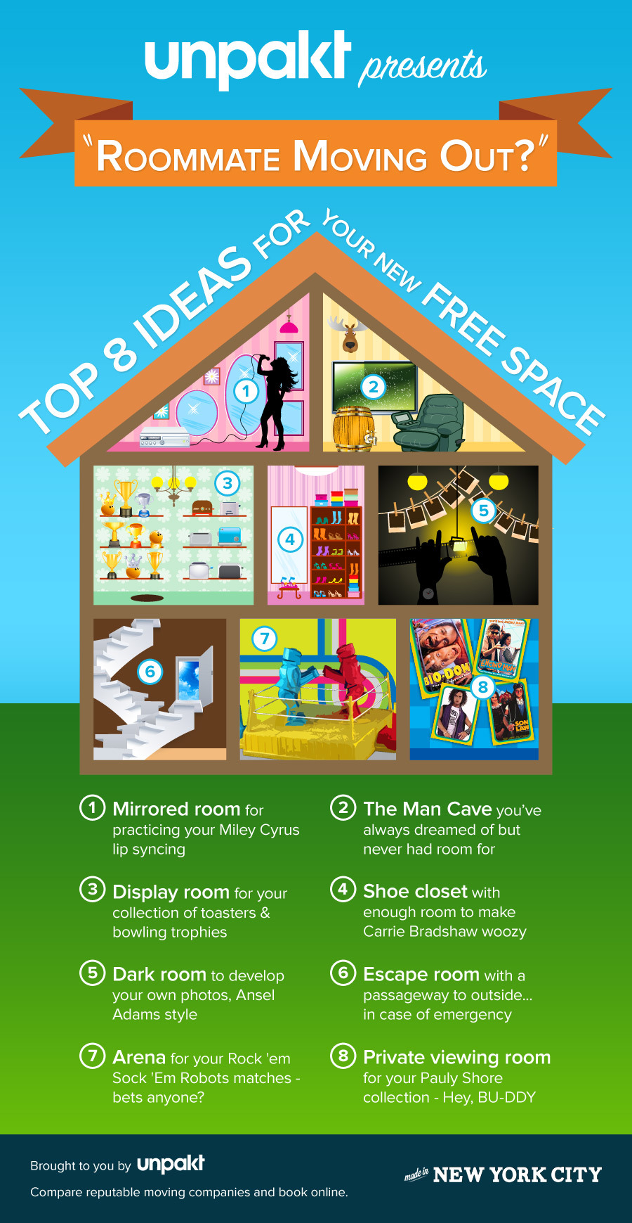 Top 8 ideas for your new free space [Infographic]