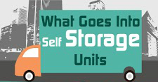 What Goes Into Self Storage Units [Infographic]