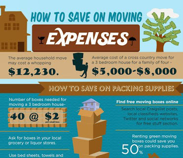 How To Save on Moving Expenses – Infographic