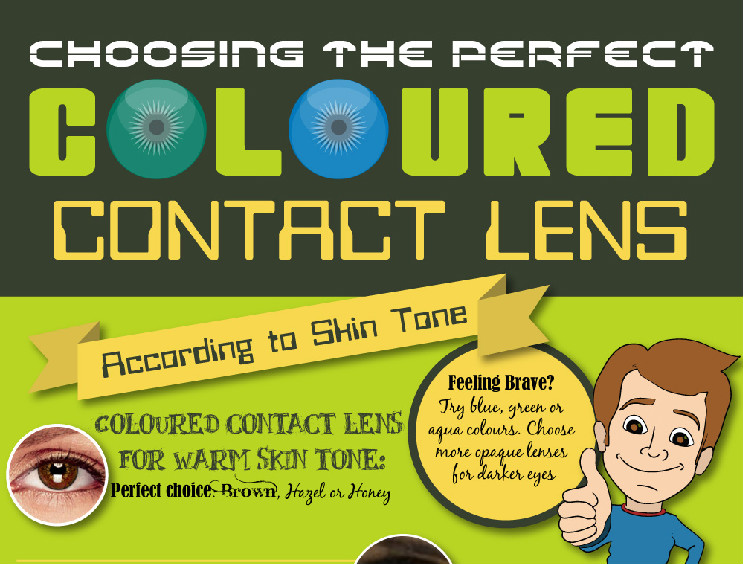 Choosing The Perfect Coloured Contact Lens