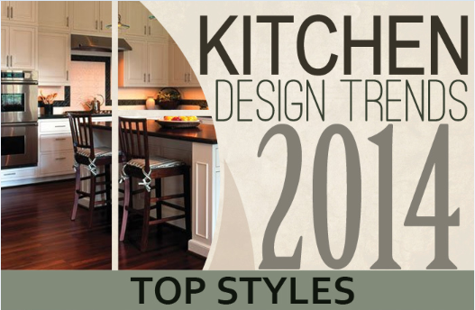 Hot Treands Kitchen Designs 2014